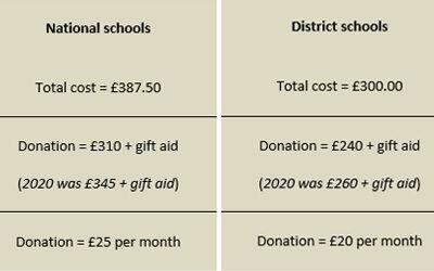 2021 school fees